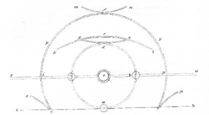 diagram-p-164